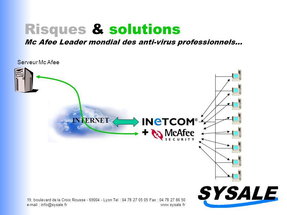 Risques & solutions Mc Afee Leader mondial des anti-virus professionnels…