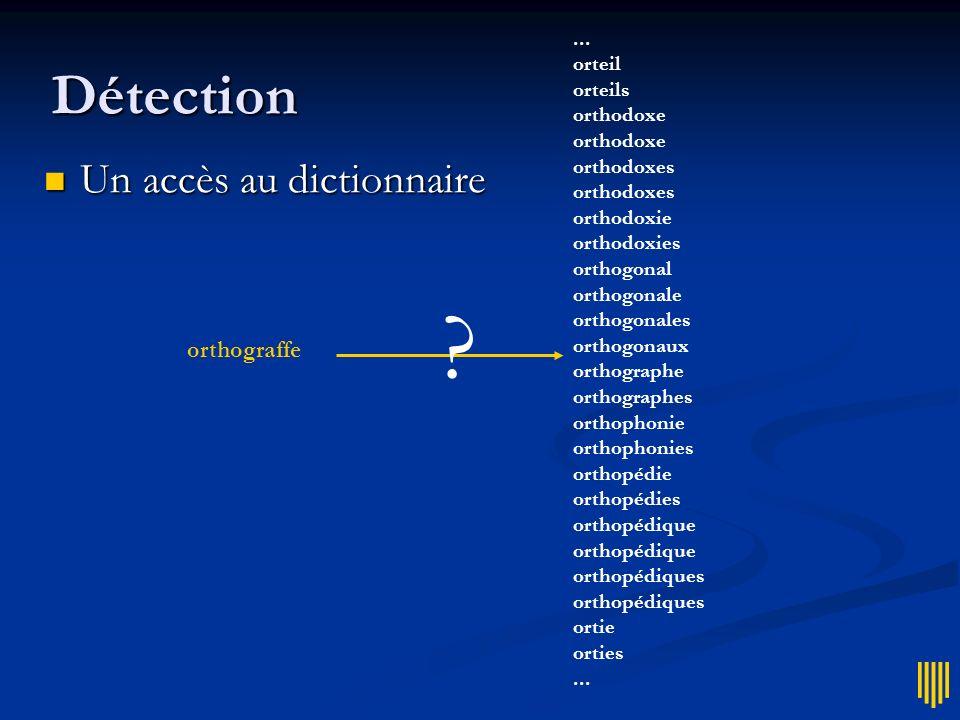 Détection Un accès au dictionnaire orthograffe ... orteil orteils
