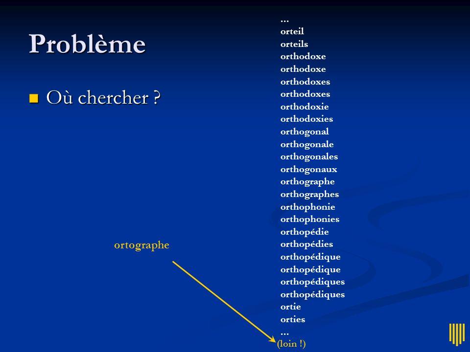 Problème Où chercher ortographe ... orteil orteils orthodoxe