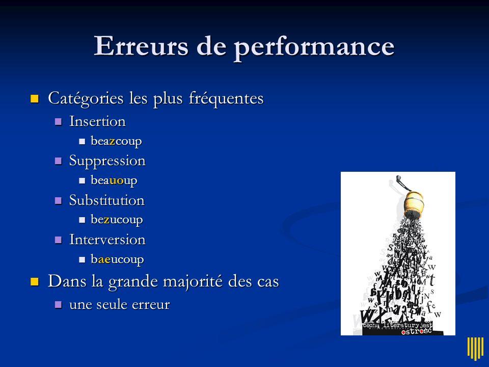 Erreurs de performance