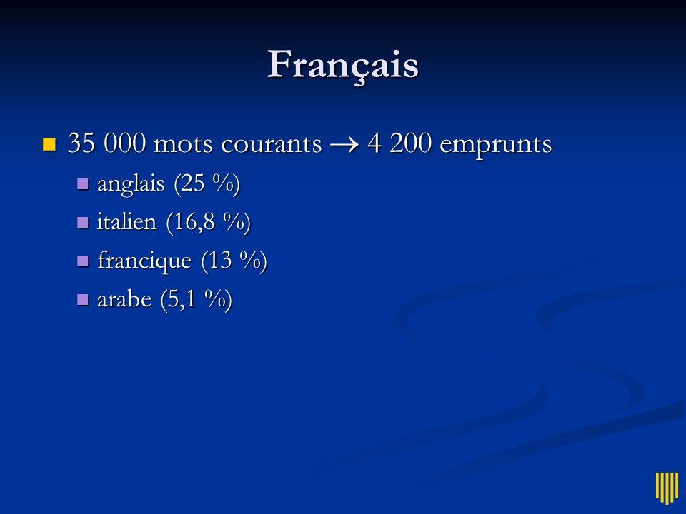 Français 35 000 mots courants  4 200 emprunts anglais (25 %)