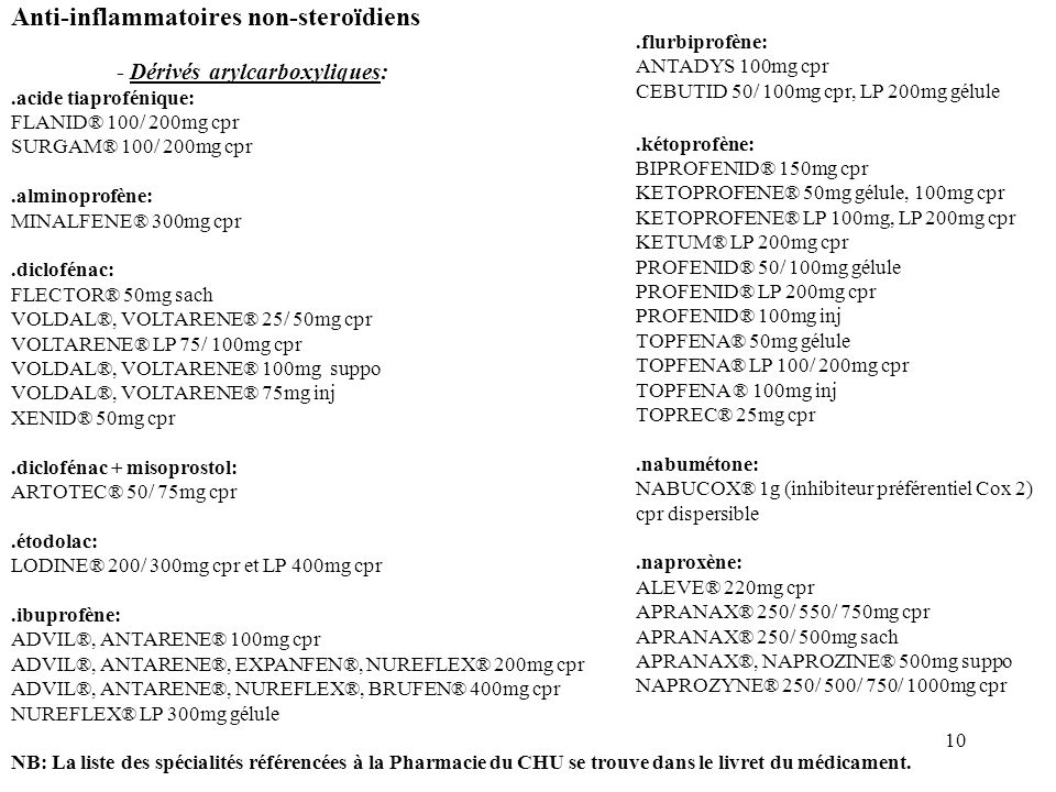 Anti-inflammatoires non-steroïdiens