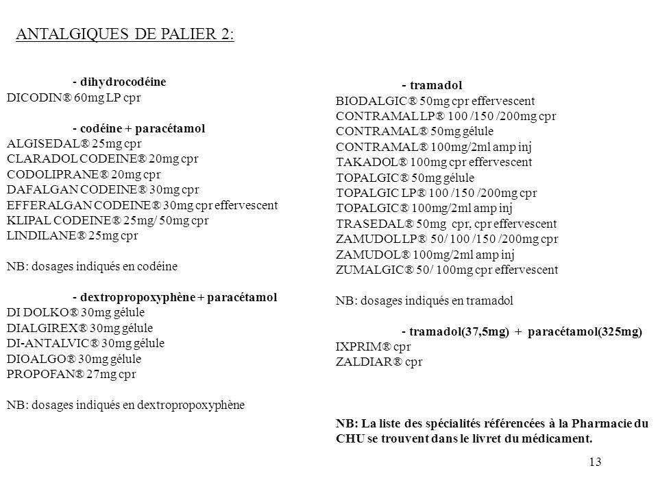 ANTALGIQUES DE PALIER 2: