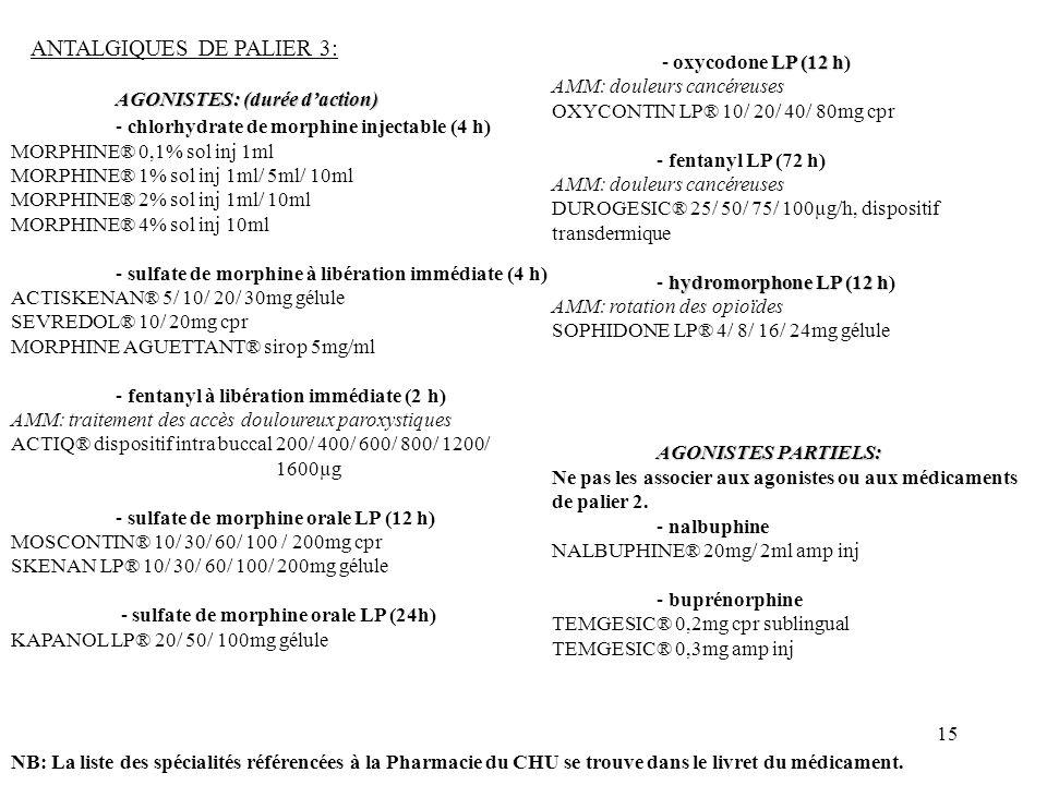ANTALGIQUES DE PALIER 3: