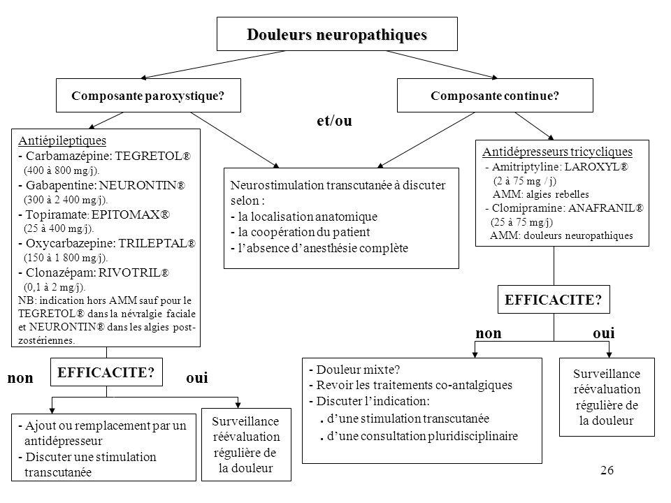 Douleurs neuropathiques Composante paroxystique