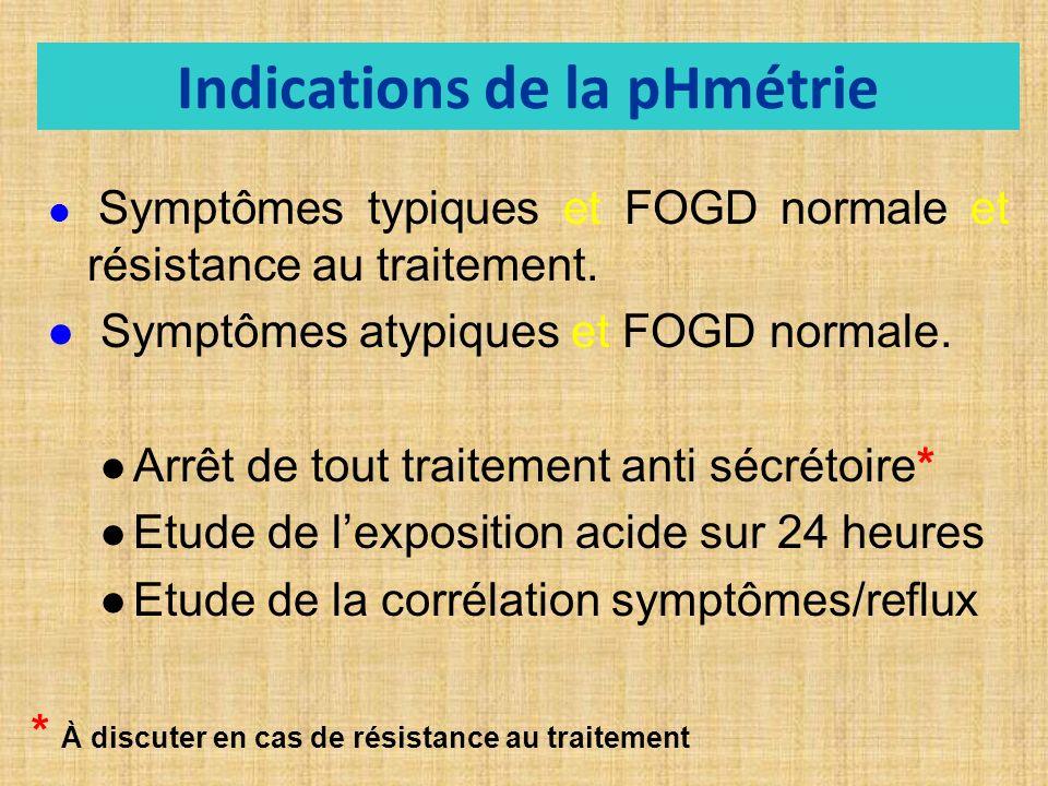 Indications de la pHmétrie