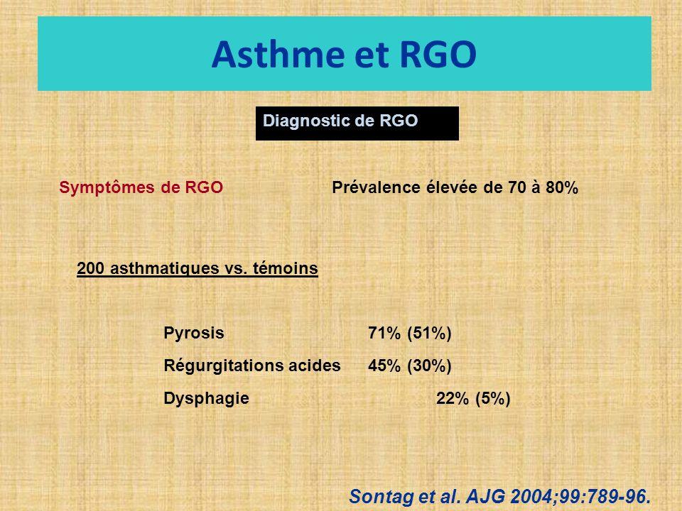 Asthme et RGO Sontag et al. AJG 2004;99:789-96. Diagnostic de RGO
