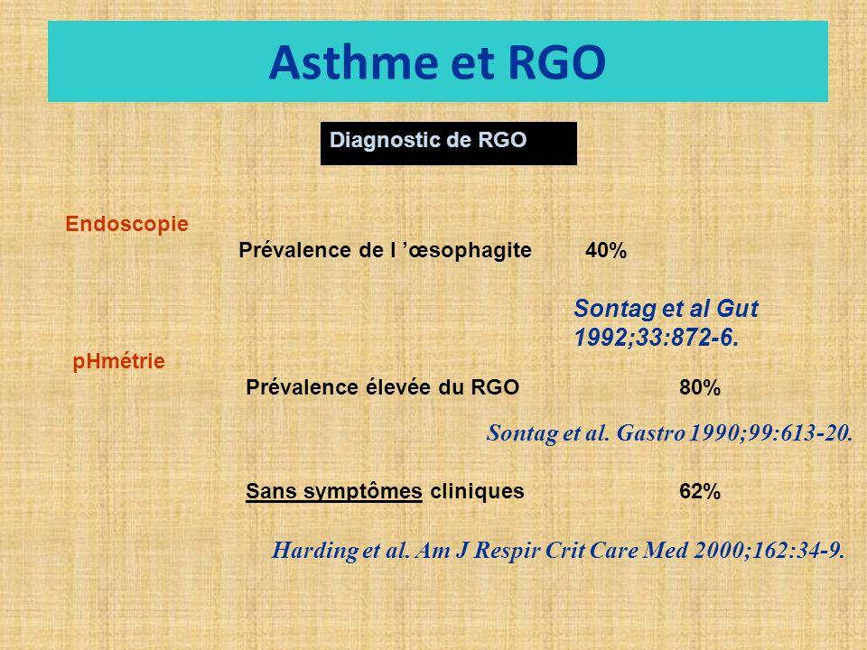 Asthme et RGO Sontag et al Gut 1992;33:872-6.