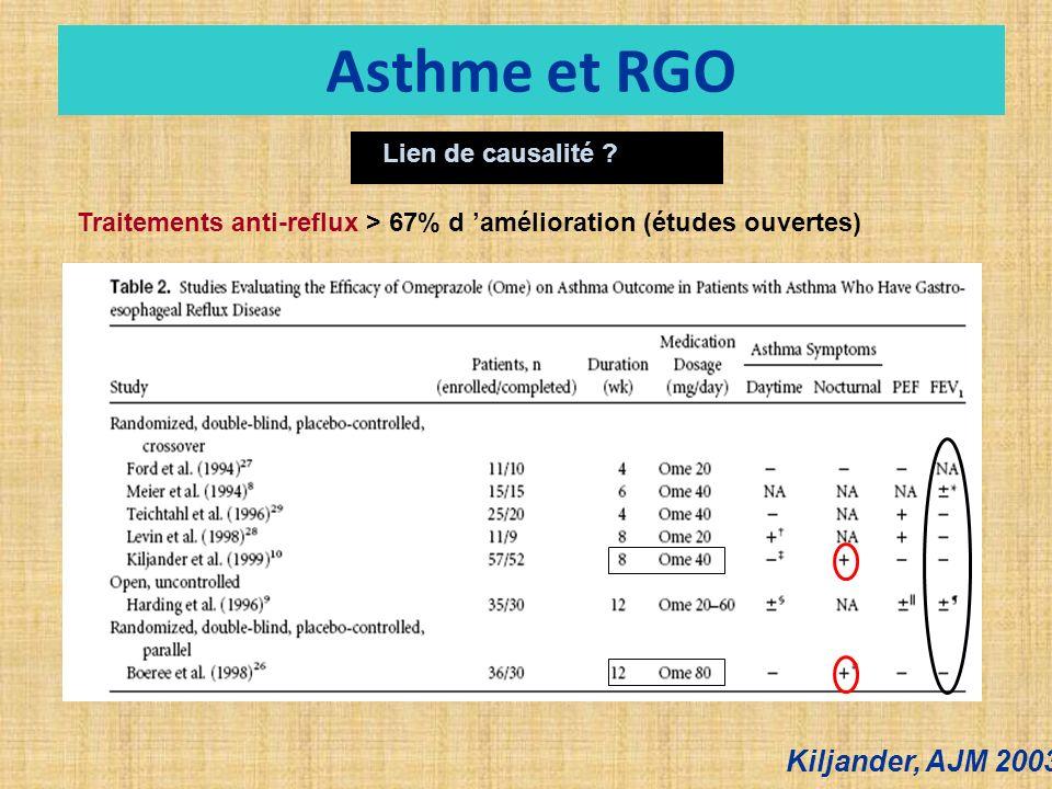 Asthme et RGO Kiljander, AJM 2003 Lien de causalité
