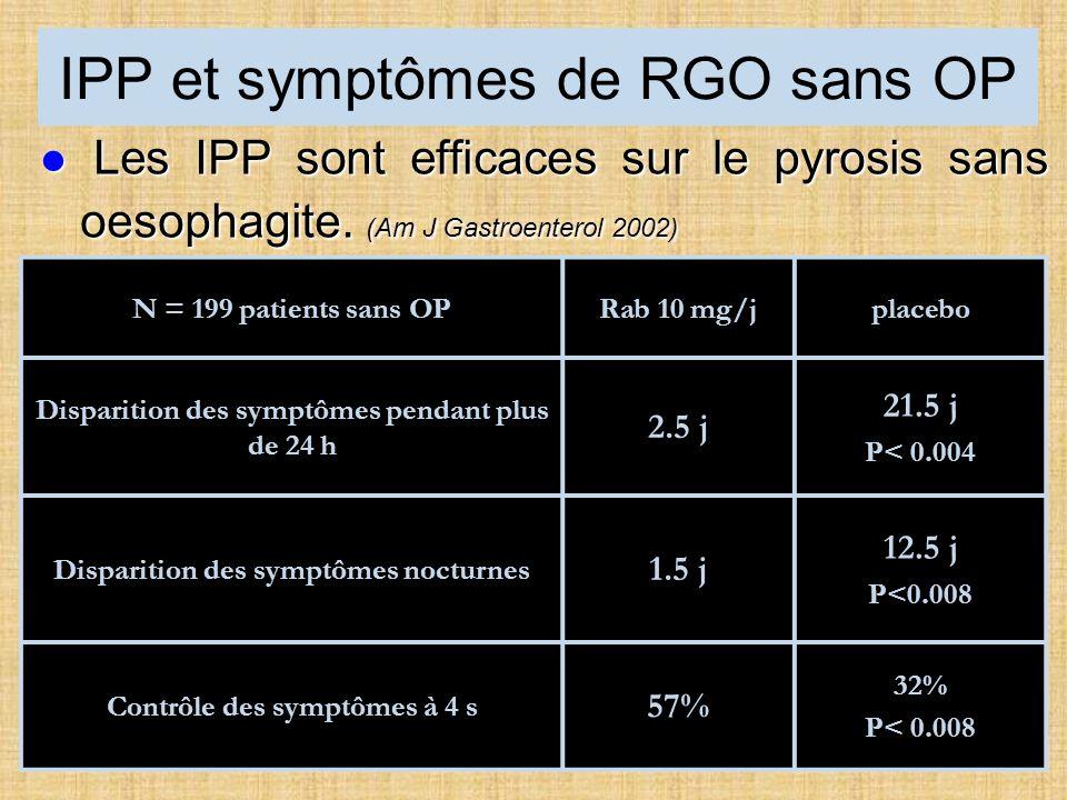 IPP et symptômes de RGO sans OP