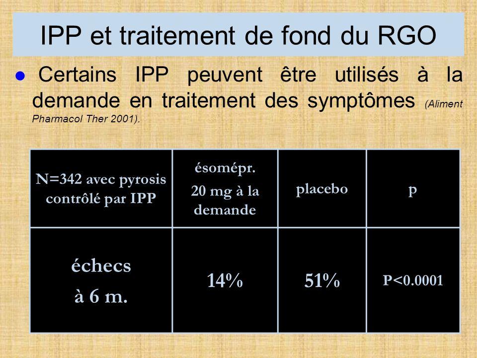 IPP et traitement de fond du RGO