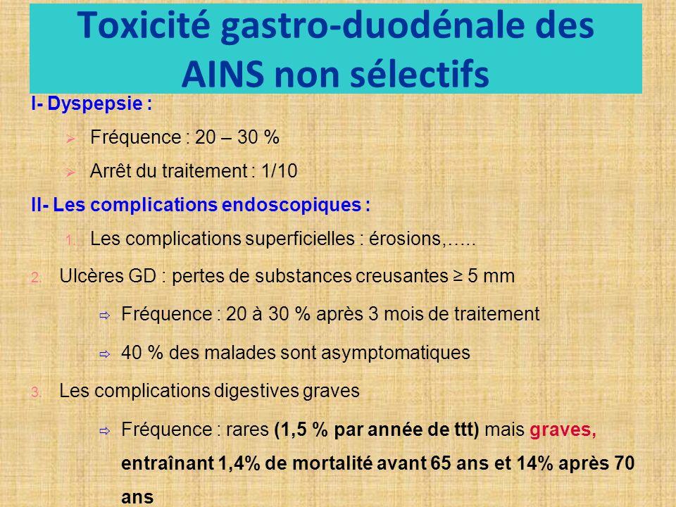 Toxicité gastro-duodénale des AINS non sélectifs
