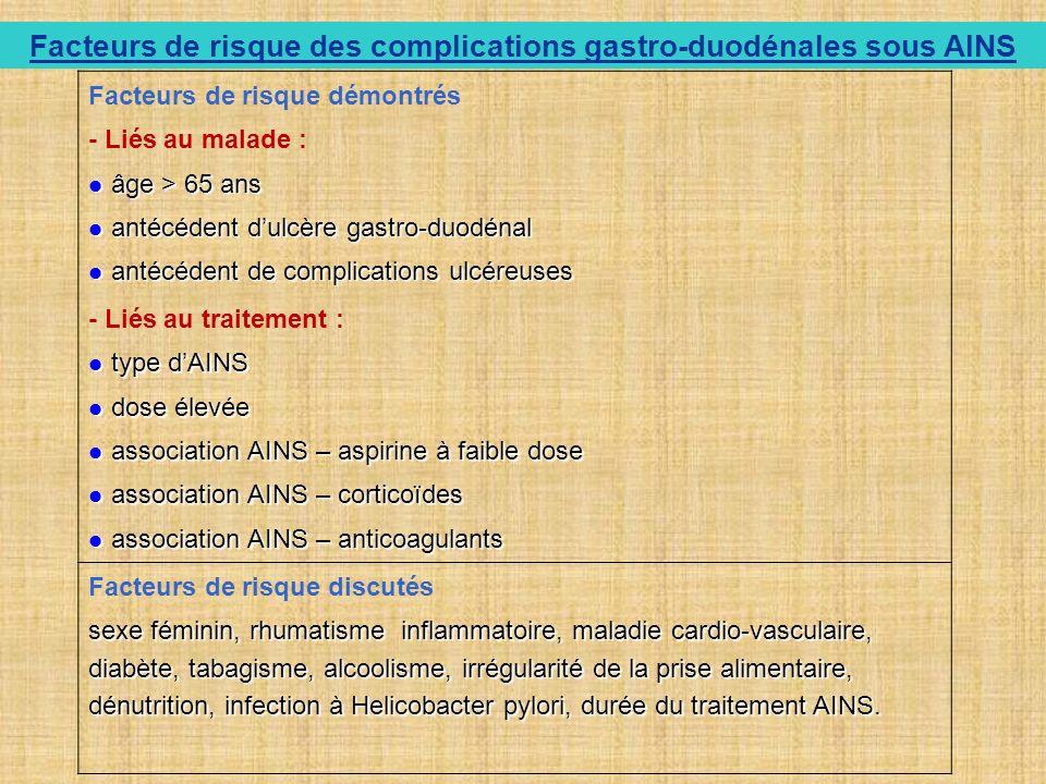 Facteurs de risque des complications gastro-duodénales sous AINS