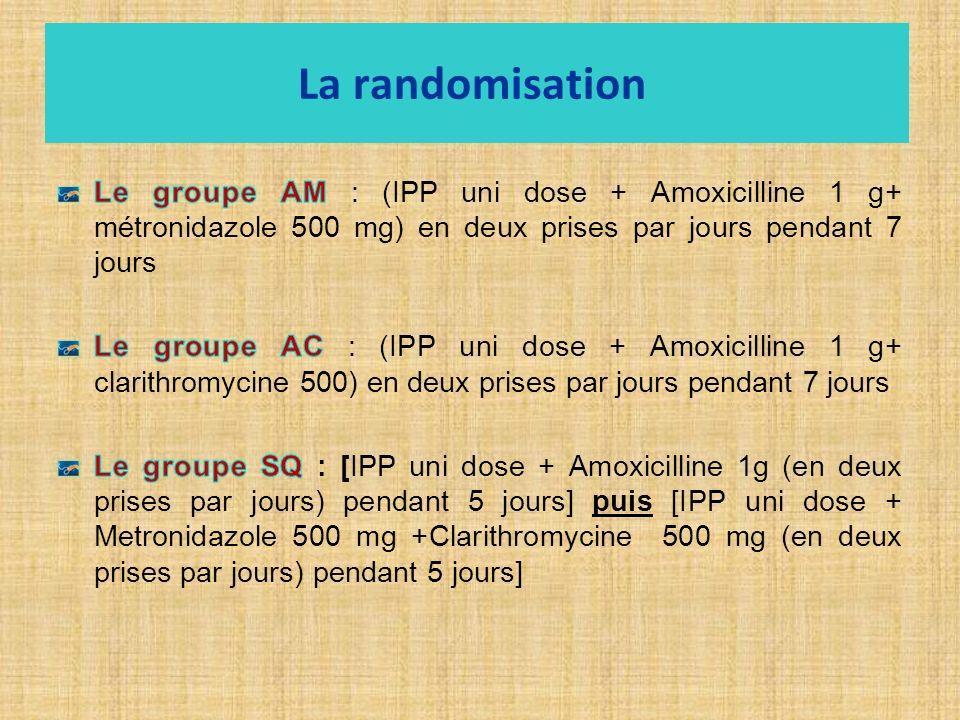 La randomisation Le groupe AM : (IPP uni dose + Amoxicilline 1 g+ métronidazole 500 mg) en deux prises par jours pendant 7 jours.