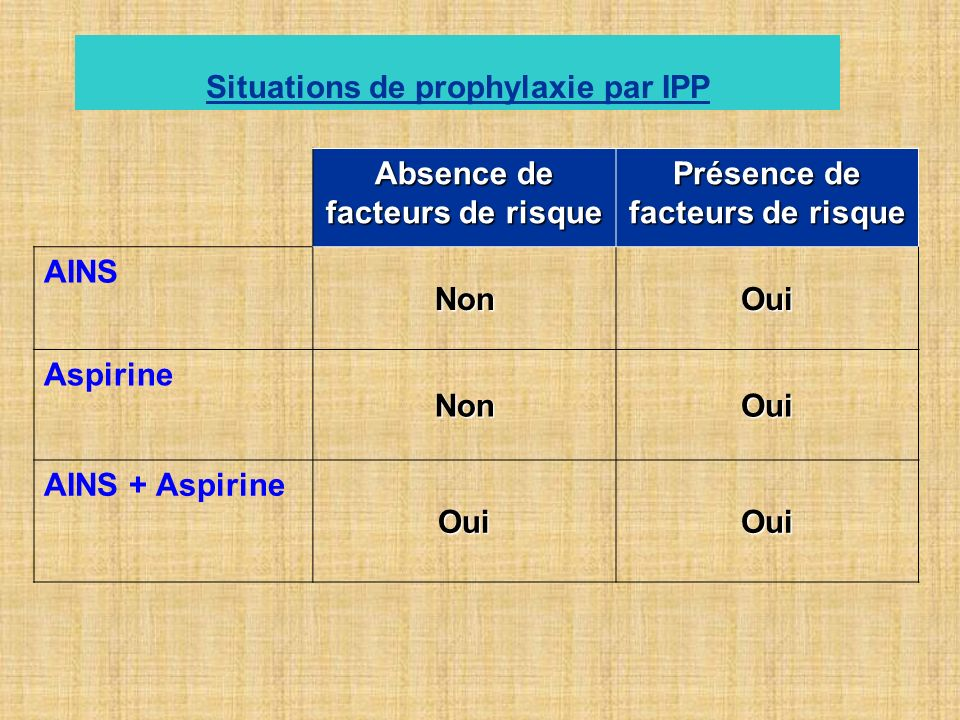 Situations de prophylaxie par IPP Absence de facteurs de risque