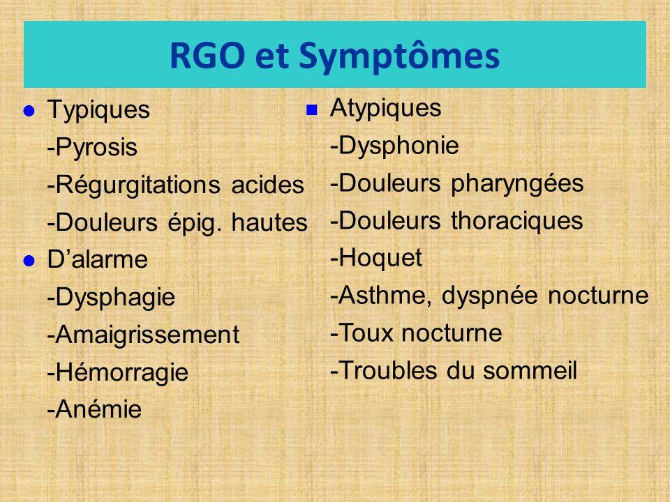 RGO et Symptômes Typiques Atypiques -Pyrosis -Dysphonie