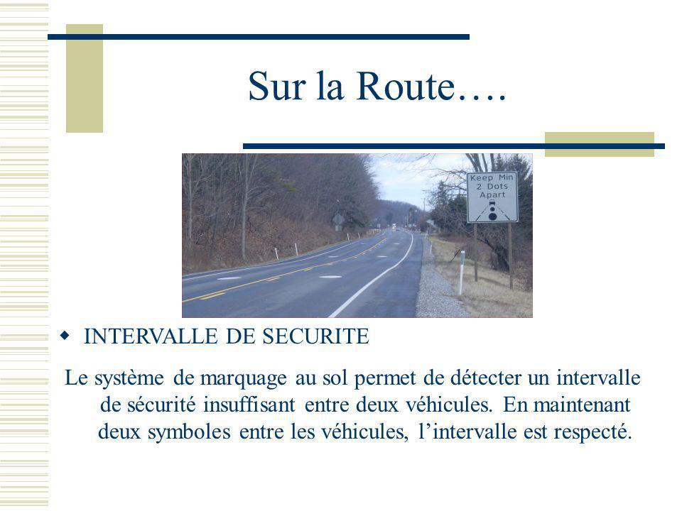 Sur la Route…. INTERVALLE DE SECURITE