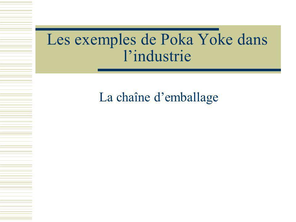 Les exemples de Poka Yoke dans l'industrie