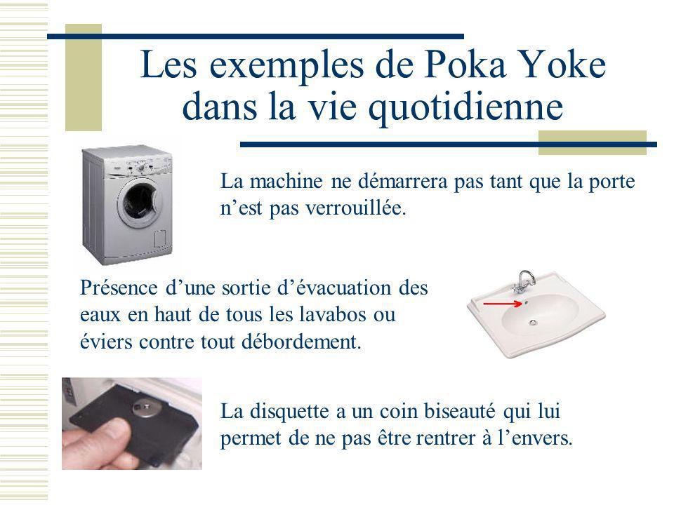 Les exemples de Poka Yoke dans la vie quotidienne