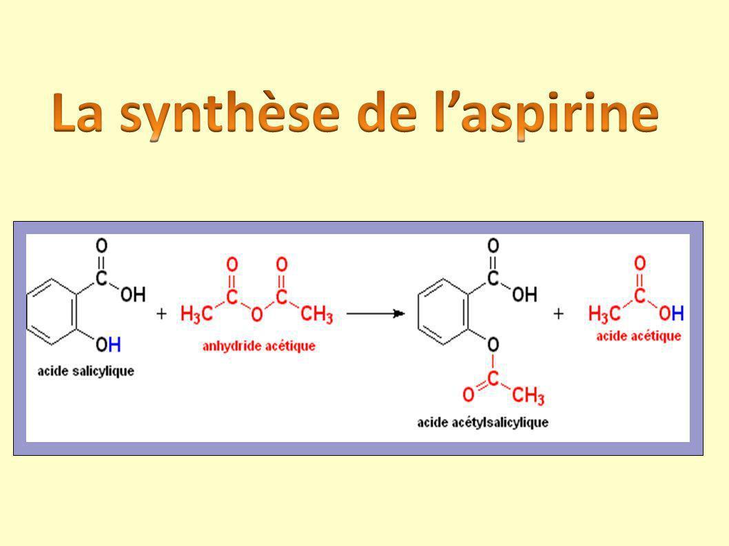 La synthèse de l'aspirine
