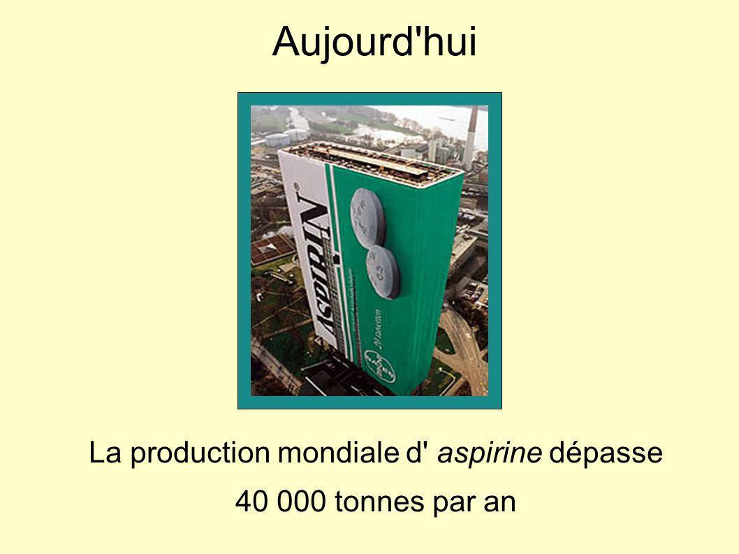 La production mondiale d aspirine dépasse 40 000 tonnes par an