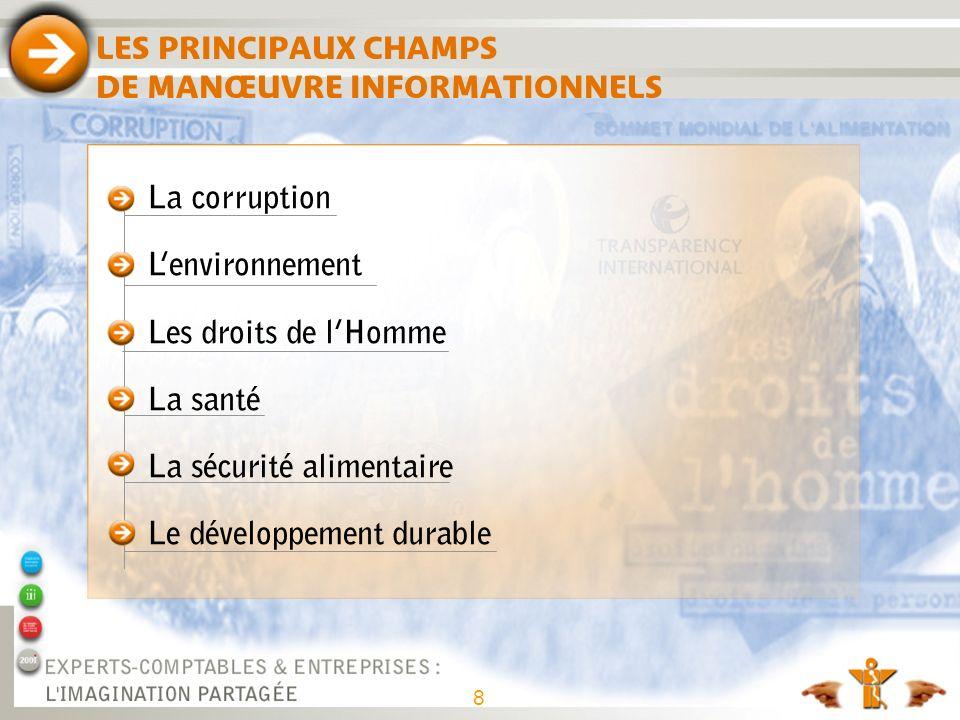LES PRINCIPAUX CHAMPS DE MANŒUVRE INFORMATIONNELS