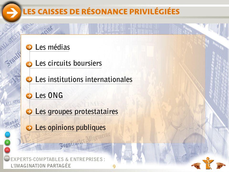 LES CAISSES DE RÉSONANCE PRIVILÉGIÉES