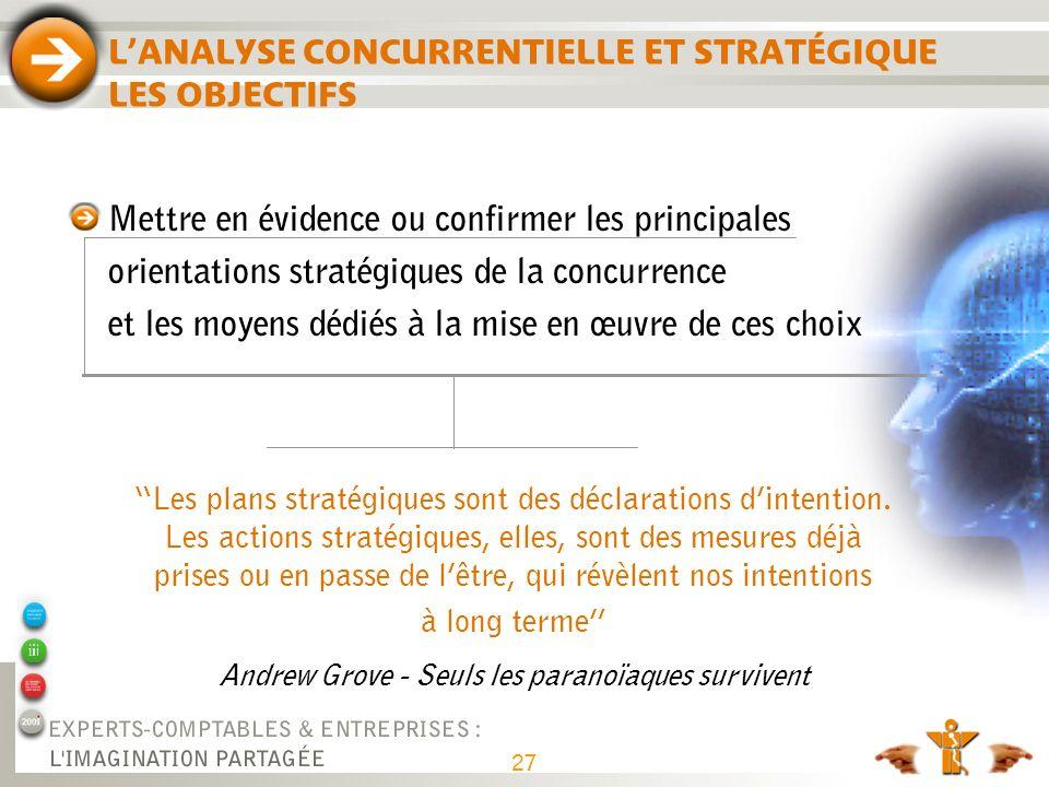 L'ANALYSE CONCURRENTIELLE ET STRATÉGIQUE LES OBJECTIFS