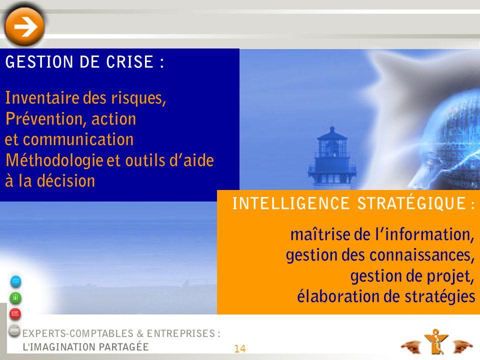 Inventaire des risques, Prévention, action et communication