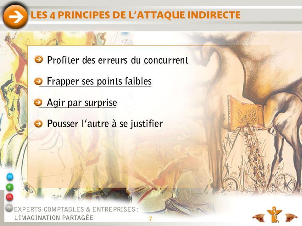 LES 4 PRINCIPES DE L'ATTAQUE INDIRECTE