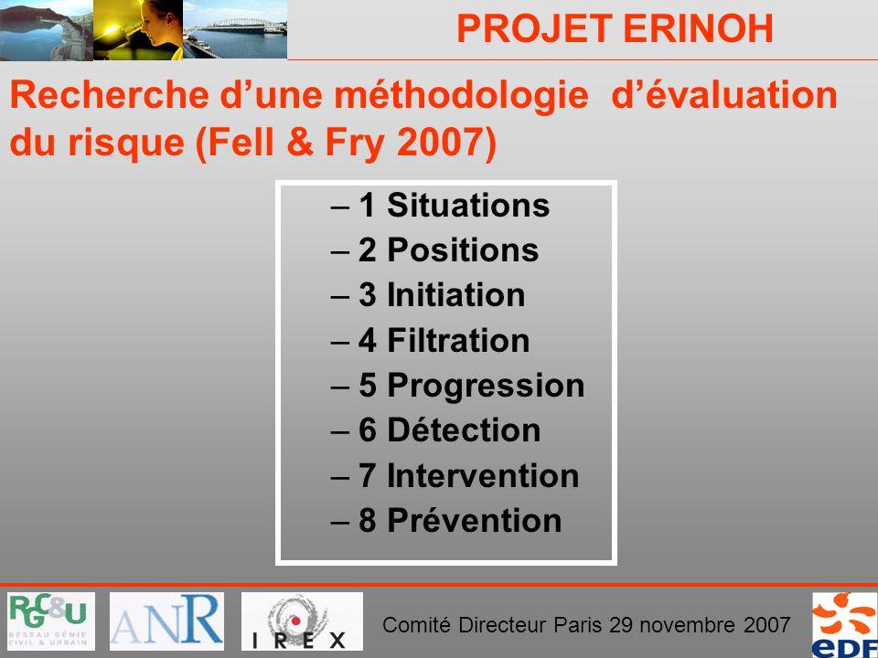 Recherche d'une méthodologie d'évaluation du risque (Fell & Fry 2007)