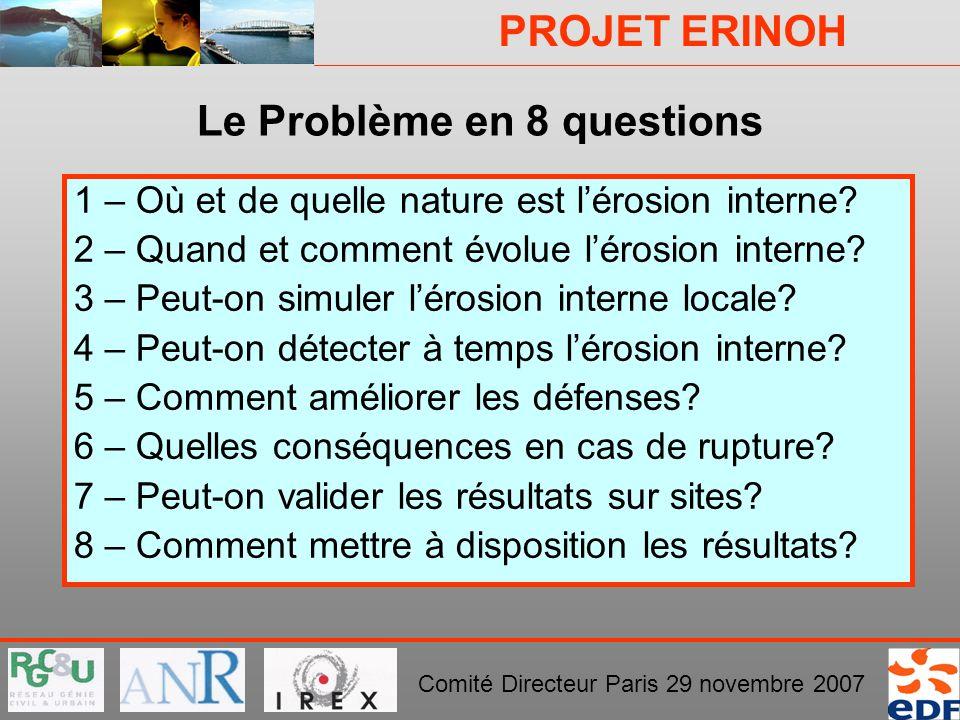 Le Problème en 8 questions