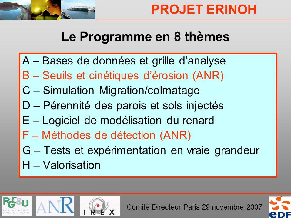 Le Programme en 8 thèmes A – Bases de données et grille d'analyse