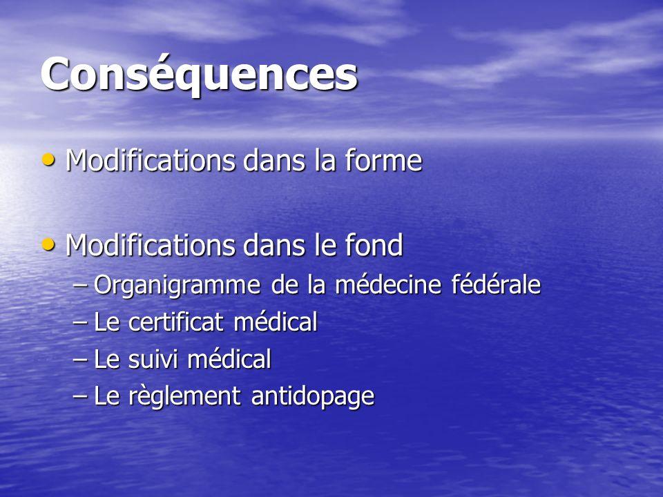 Conséquences Modifications dans la forme Modifications dans le fond
