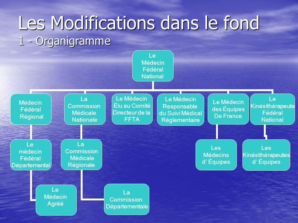 Les Modifications dans le fond 1 - Organigramme