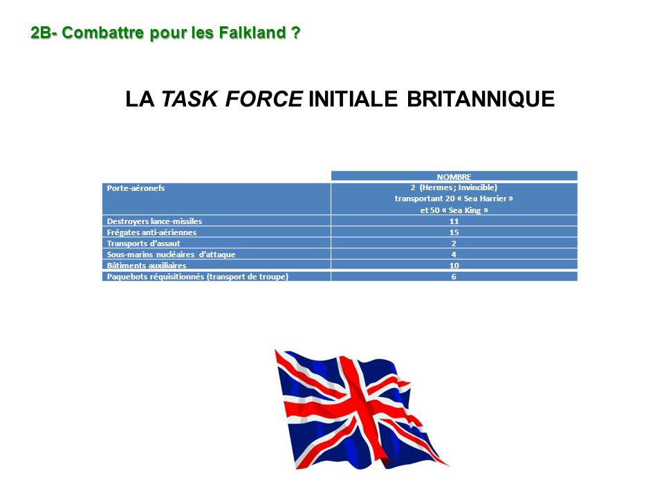 LA TASK FORCE INITIALE BRITANNIQUE transportant 20 « Sea Harrier »