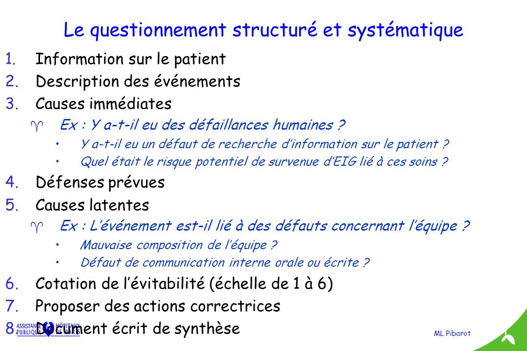 Le questionnement structuré et systématique