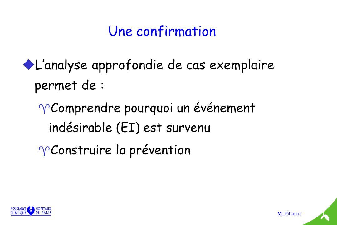 Une confirmation L'analyse approfondie de cas exemplaire permet de :