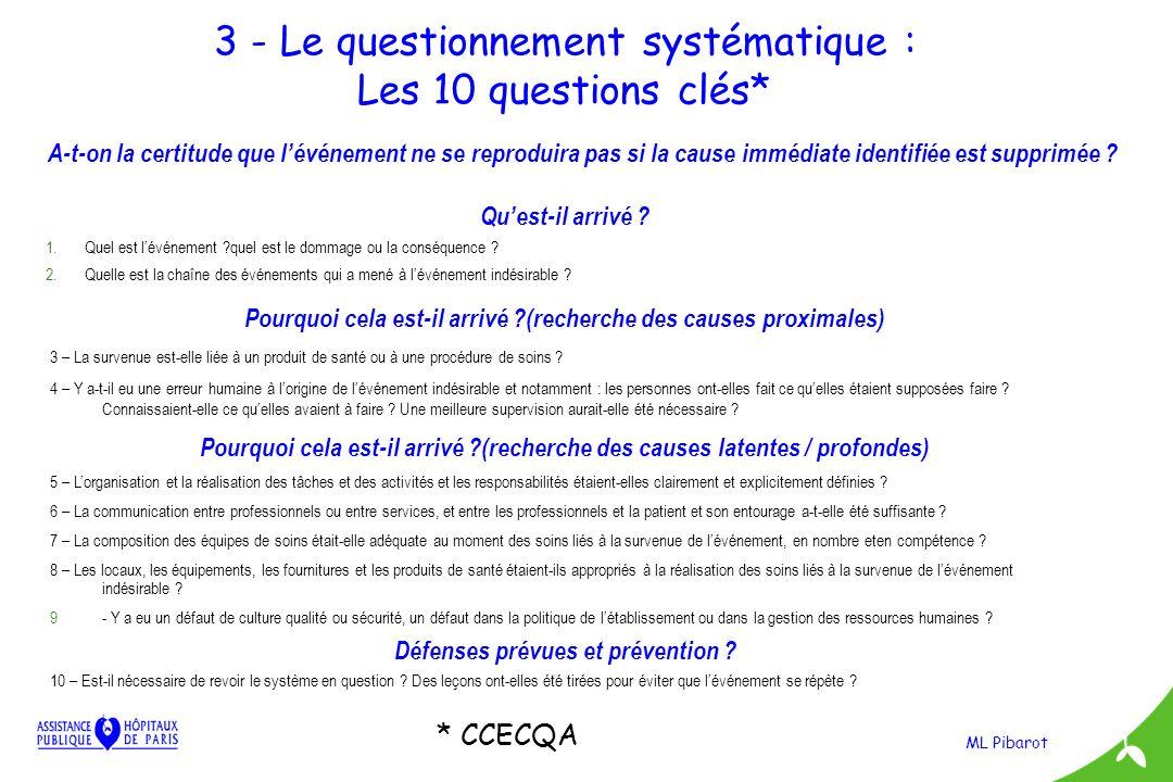 3 - Le questionnement systématique : Les 10 questions clés*