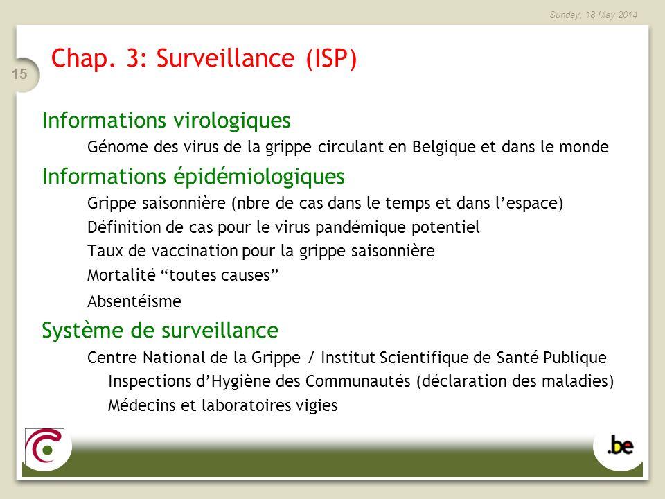 Chap. 3: Surveillance (ISP)