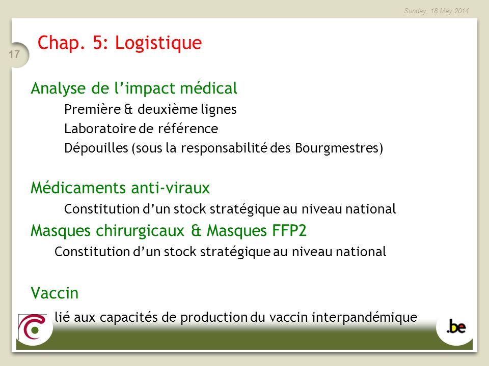 Chap. 5: Logistique Analyse de l'impact médical