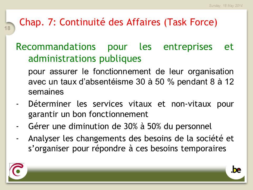 Chap. 7: Continuité des Affaires (Task Force)