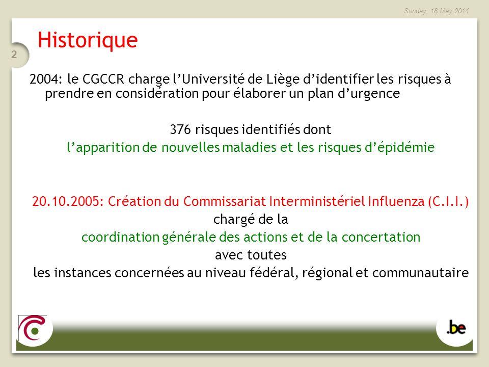Historique 2004: le CGCCR charge l'Université de Liège d'identifier les risques à prendre en considération pour élaborer un plan d'urgence.