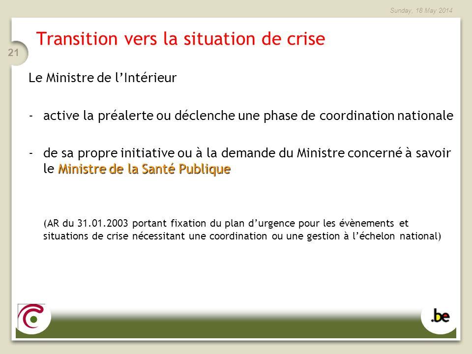 Transition vers la situation de crise