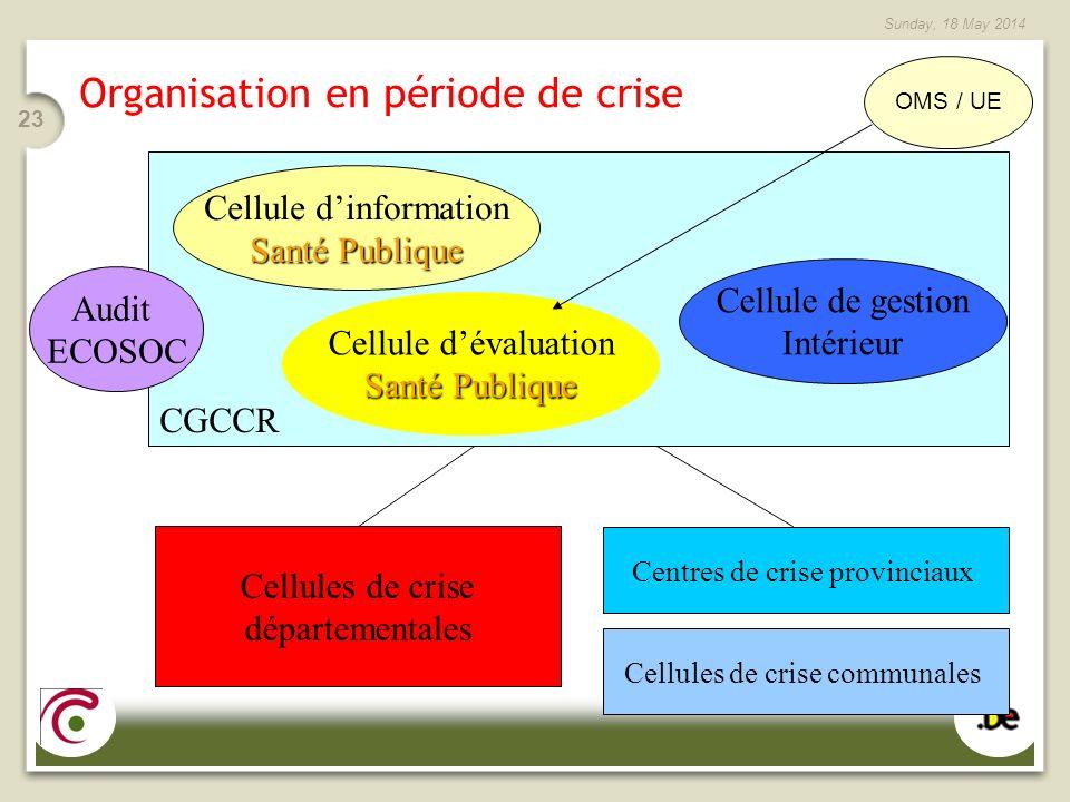 Organisation en période de crise