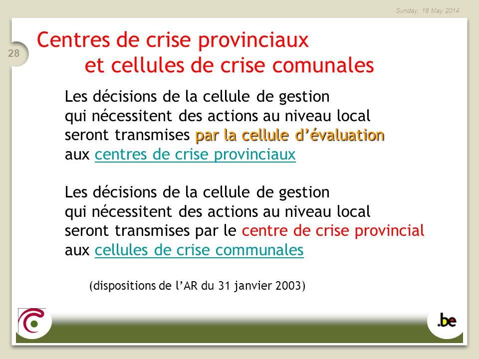 Centres de crise provinciaux et cellules de crise comunales