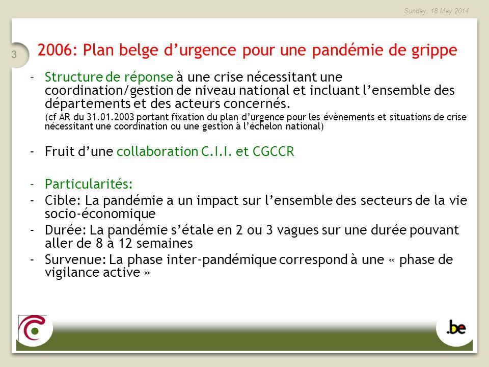 2006: Plan belge d'urgence pour une pandémie de grippe