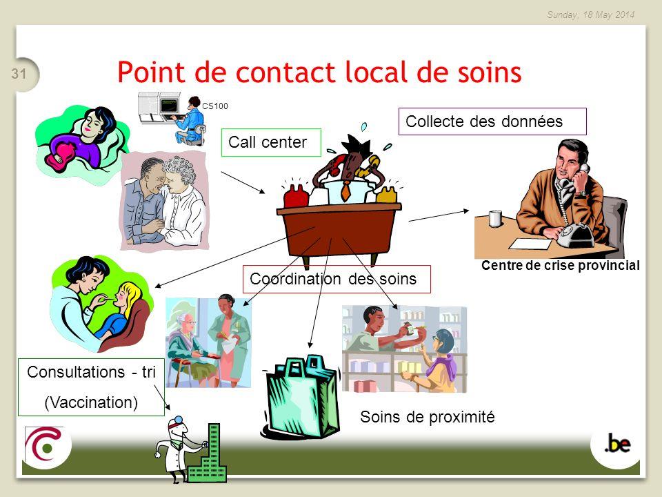 Point de contact local de soins