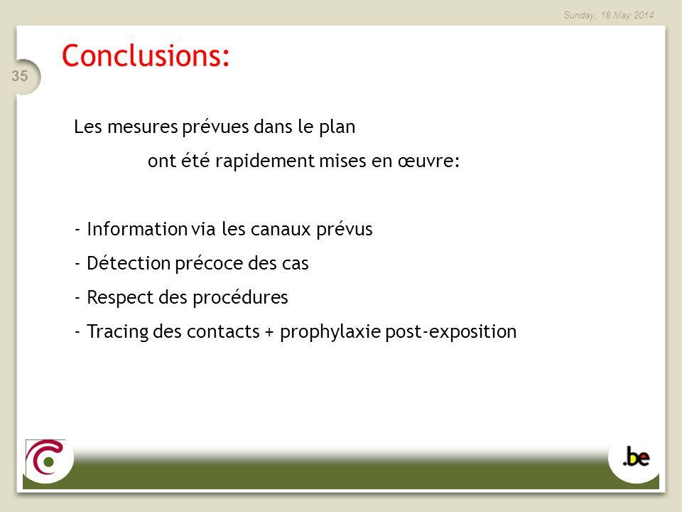 Conclusions: Les mesures prévues dans le plan