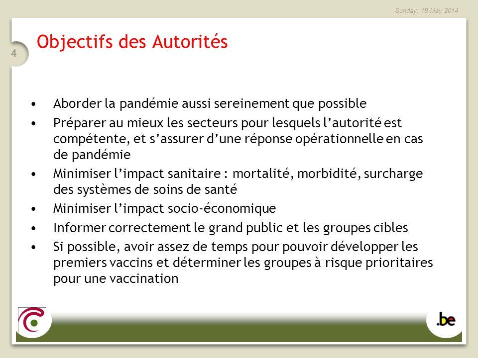 Objectifs des Autorités